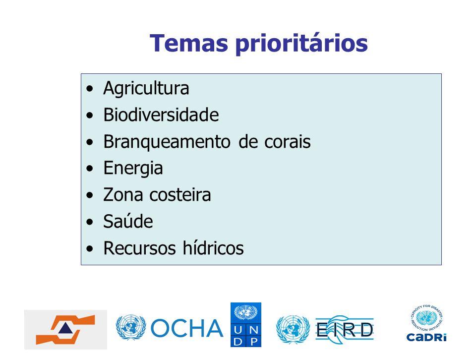 Temas prioritários Agricultura Biodiversidade Branqueamento de corais Energia Zona costeira Saúde Recursos hídricos