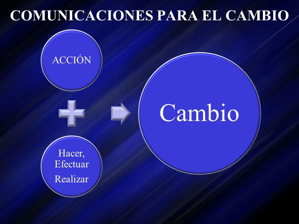 COMUNICACIONES PARA EL CAMBIO ACCIÓN Hacer, Efectuar Realizar Cambio