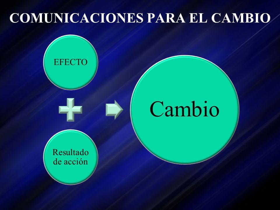 COMUNICACIONES PARA EL CAMBIO EFECTO Resultado de acción Cambio