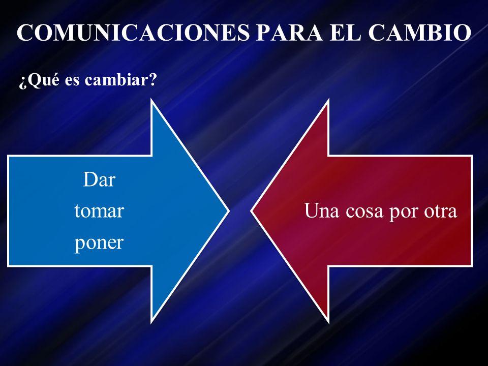 COMUNICACIONES PARA EL CAMBIO ¿Qué es cambiar? Dar tomar poner Una cosa por otra