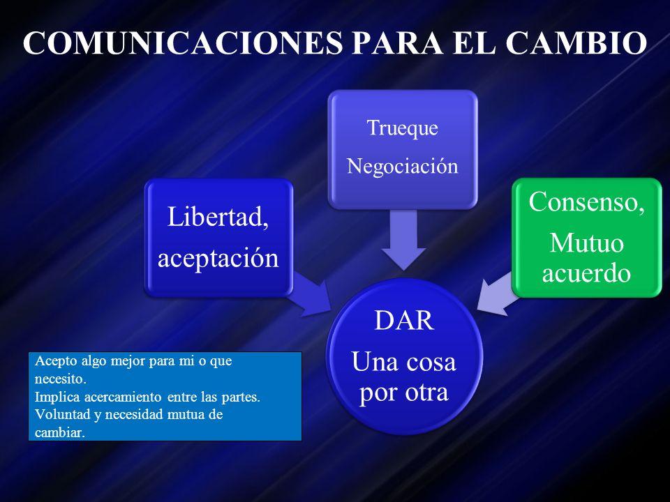COMUNICACIONES PARA EL CAMBIO Acepto algo mejor para mi o que necesito. Implica acercamiento entre las partes. Voluntad y necesidad mutua de cambiar.