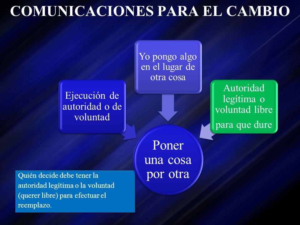 COMUNICACIONES PARA EL CAMBIO Quién decide debe tener la autoridad legítima o la voluntad (querer libre) para efectuar el reemplazo. Poner una cosa po