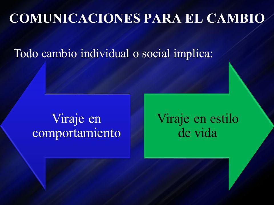 COMUNICACIONES PARA EL CAMBIO Viraje en comportamiento Viraje en estilo de vida Todo cambio individual o social implica: