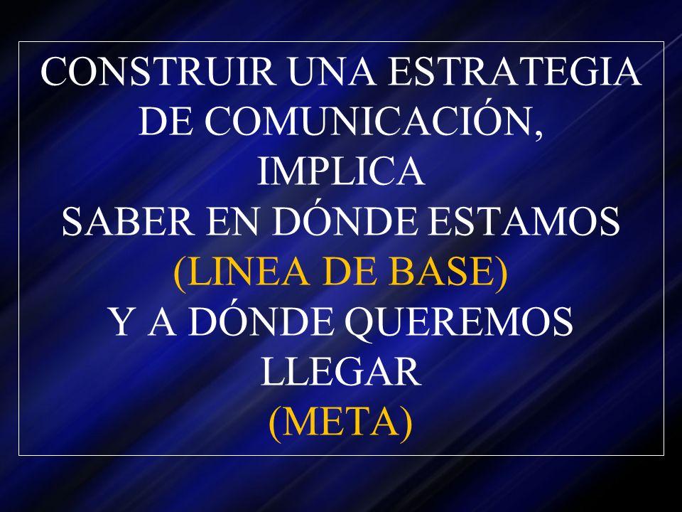 CONSTRUIR UNA ESTRATEGIA DE COMUNICACIÓN, IMPLICA SABER EN DÓNDE ESTAMOS (LINEA DE BASE) Y A DÓNDE QUEREMOS LLEGAR (META)