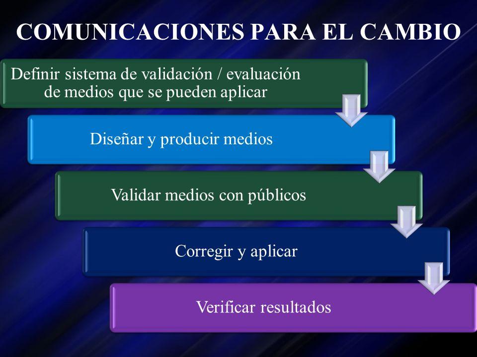 COMUNICACIONES PARA EL CAMBIO Definir sistema de validación / evaluación de medios que se pueden aplicar Diseñar y producir mediosValidar medios con p