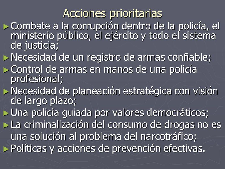 Acciones prioritarias Combate a la corrupción dentro de la policía, el ministerio público, el ejército y todo el sistema de justicia; Combate a la cor