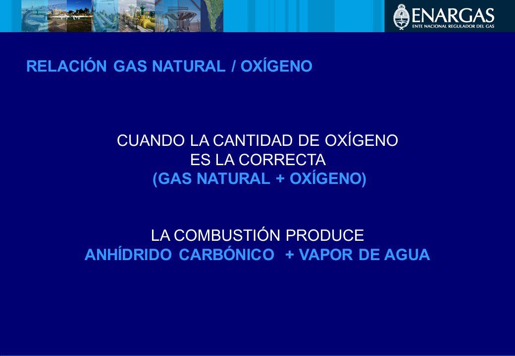 CUANDO LA CANTIDAD DE OXÍGENO ES LA CORRECTA (GAS NATURAL + OXÍGENO) LA COMBUSTIÓN PRODUCE ANHÍDRIDO CARBÓNICO + VAPOR DE AGUA RELACIÓN GAS NATURAL /