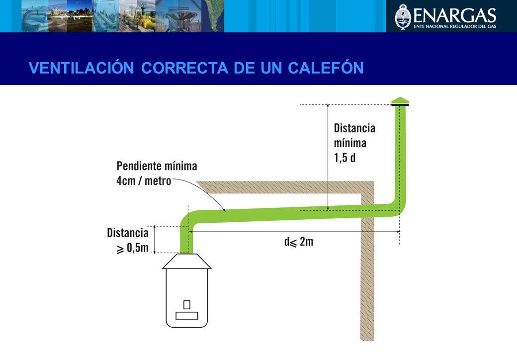 VENTILACIÓN CORRECTA DE UN CALEFÓN