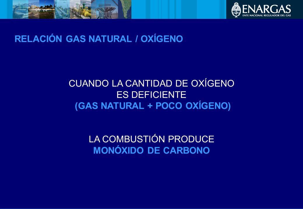 CUANDO LA CANTIDAD DE OXÍGENO ES DEFICIENTE (GAS NATURAL + POCO OXÍGENO) LA COMBUSTIÓN PRODUCE MONÓXIDO DE CARBONO RELACIÓN GAS NATURAL / OXÍGENO