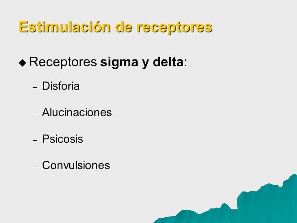 Receptores sigma y delta: Receptores sigma y delta: – Disforia – Alucinaciones – Psicosis – Convulsiones Estimulación de receptores