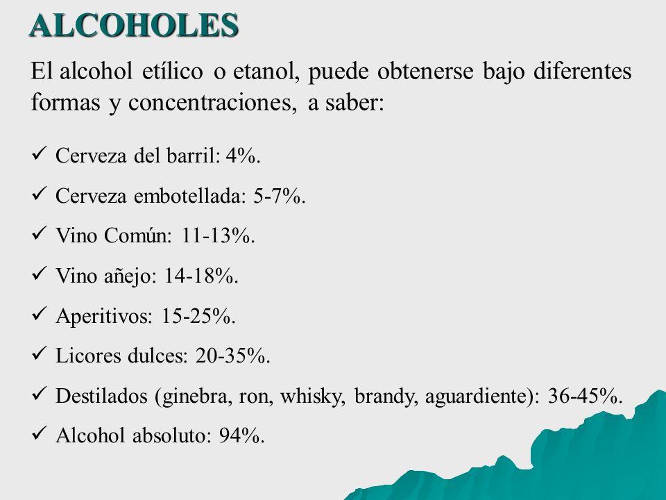 ALCOHOLES Cerveza del barril: 4%. Cerveza embotellada: 5-7%. Vino Común: 11-13%. Vino añejo: 14-18%. Aperitivos: 15-25%. Licores dulces: 20-35%. Desti