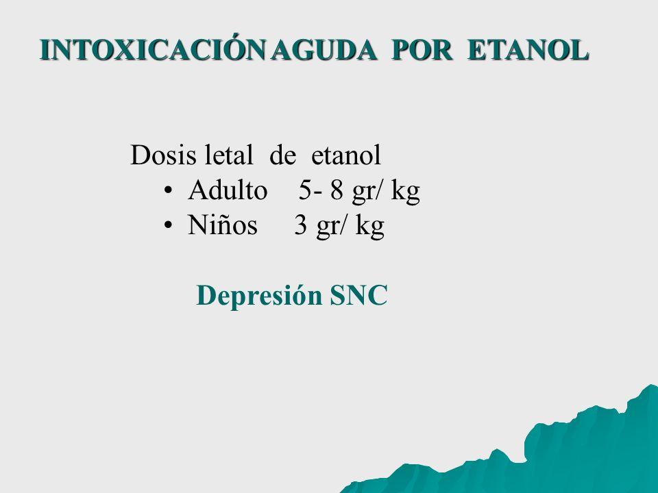INTOXICACIÓN AGUDA POR ETANOL Dosis letal de etanol Adulto 5- 8 gr/ kg Niños 3 gr/ kg Depresión SNC