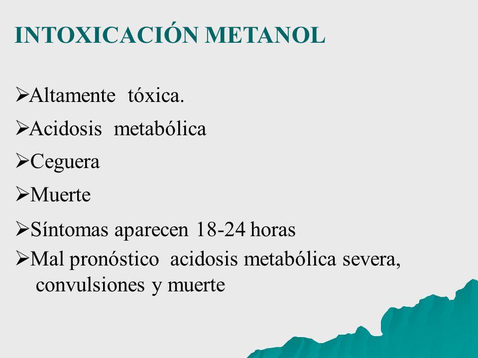INTOXICACIÓN METANOL Altamente tóxica. Acidosis metabólica Ceguera Muerte Síntomas aparecen 18-24 horas Mal pronóstico acidosis metabólica severa, con