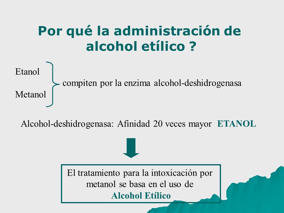 Por qué la administración de alcohol etílico ? Etanol compiten por la enzima alcohol-deshidrogenasa Metanol El tratamiento para la intoxicación por me