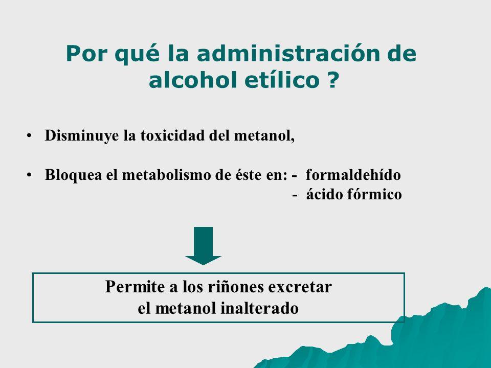 Disminuye la toxicidad del metanol, Bloquea el metabolismo de éste en: - formaldehído - ácido fórmico Permite a los riñones excretar el metanol inalte