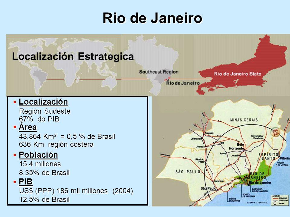 Localización Localización Región Sudeste 67% do PIB Área Área 43,864 Km² = 0,5 % de Brasil 636 Km región costera Población Población 15.4 millones 8.35% de Brasil PIB PIB US$ (PPP) 186 mil millones (2004) 12.5% de Brasil Rio de Janeiro Localización Estrategica