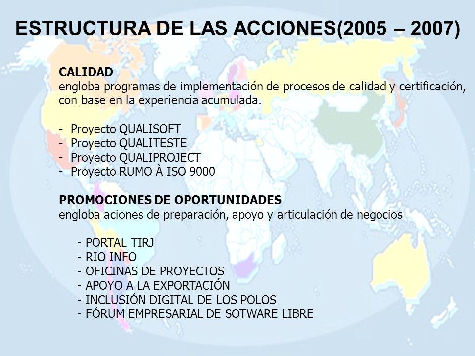 ESTRUCTURA DE LAS ACCIONES(2005 – 2007) CALIDAD engloba programas de implementación de procesos de calidad y certificación, con base en la experiencia acumulada.