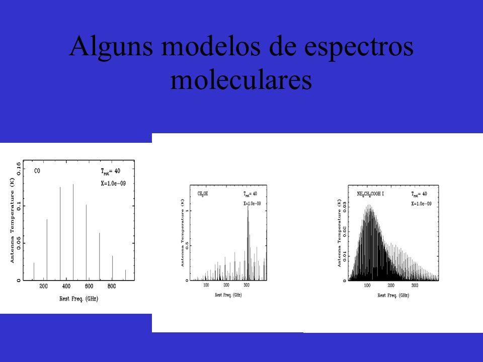Alguns modelos de espectros moleculares