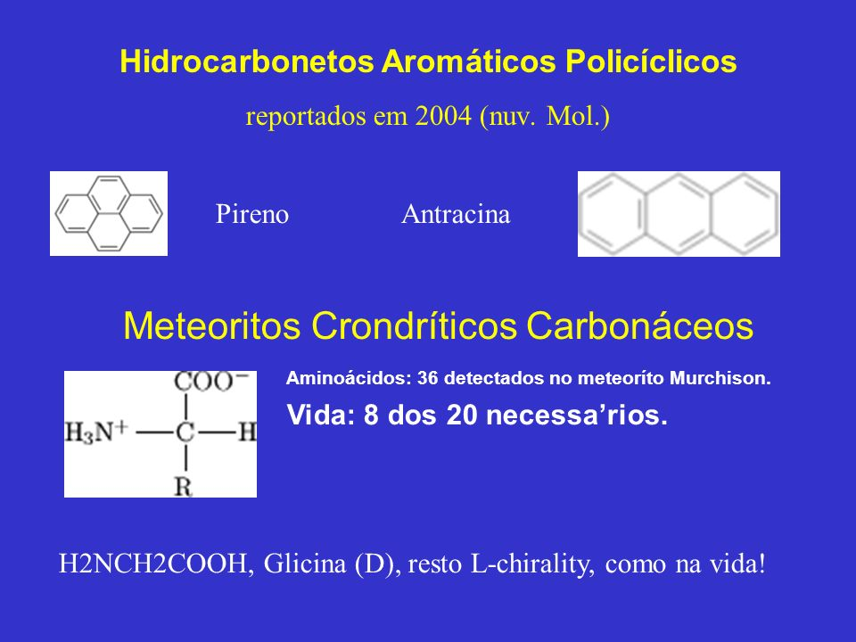 Hidrocarbonetos Aromáticos Policíclicos reportados em 2004 (nuv. Mol.) PirenoAntracina Meteoritos Crondríticos Carbonáceos Aminoácidos: 36 detectados