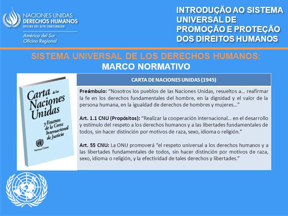 SISTEMA UNIVERSAL DE LOS DERECHOS HUMANOS: MARCO NORMATIVO INTRODUÇÃO AO SISTEMA UNIVERSAL DE PROMOÇÃO E PROTEÇÃO DOS DIREITOS HUMANOS CARTA DE NACION