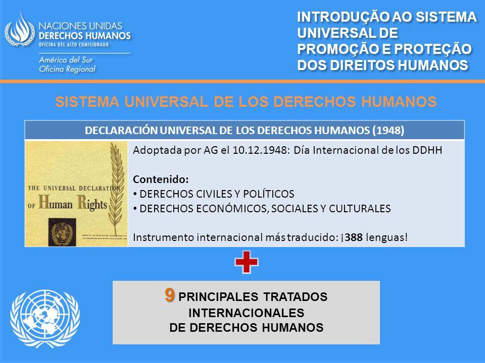SISTEMA UNIVERSAL DE LOS DERECHOS HUMANOS INTRODUÇÃO AO SISTEMA UNIVERSAL DE PROMOÇÃO E PROTEÇÃO DOS DIREITOS HUMANOS DECLARACIÓN UNIVERSAL DE LOS DER