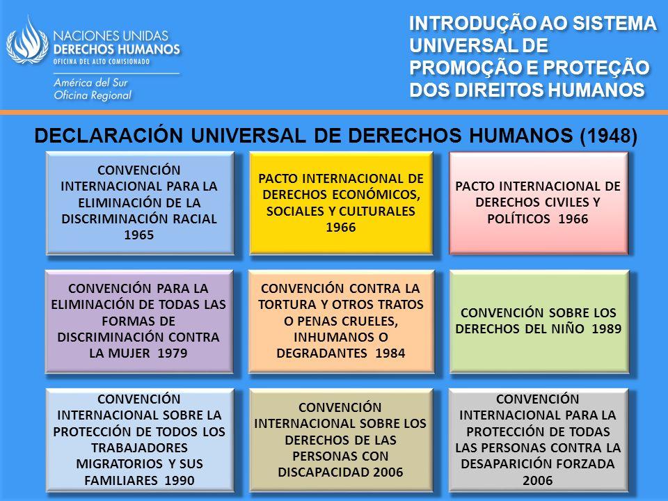 DECLARACIÓN UNIVERSAL DE DERECHOS HUMANOS (1948) CONVENCIÓN INTERNACIONAL PARA LA ELIMINACIÓN DE LA DISCRIMINACIÓN RACIAL 1965 PACTO INTERNACIONAL DE