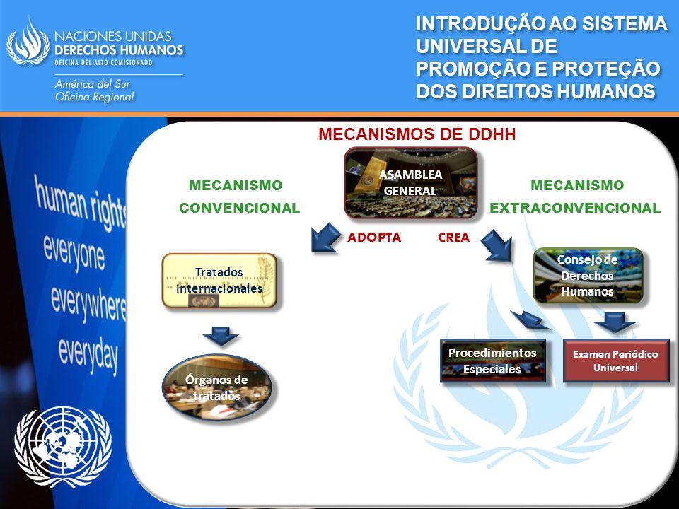 MECANISMO MECANISMO CONVENCIONAL EXTRACONVENCIONAL Tratados internacionales ASAMBLEA GENERAL Consejo de Derechos Humanos Órganos de tratados Procedimi
