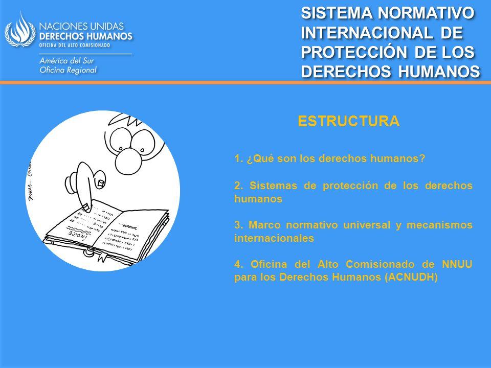 ESTRUCTURA 1. ¿Qué son los derechos humanos? 2. Sistemas de protección de los derechos humanos 3. Marco normativo universal y mecanismos internacional