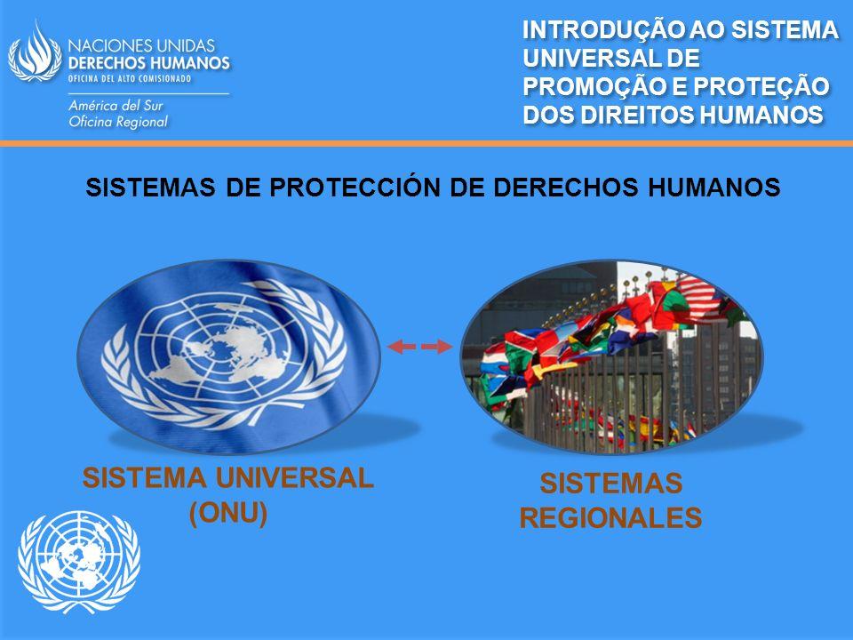 SISTEMAS REGIONALES DE DERECHOS HUMANOS SISTEMA INTERAMERICANO OEA: Declaración Americana de los Derechos y Deberes del Hombre Convención Americana sobre Derechos Humanos Comisión (Washington, EEUU) y Corte Interamericana (San José, Costa Rica) SISTEMA AFRICANO Unión Africana: Carta Africana de los Derechos Humanos y de los Pueblos Comisión y Corte Africana de Derechos Humanos y de los Pueblos (Arusha, Tanzania) Consejo de Europa: Convenio Europeo de Derechos Humanos TEDH (Estrasburgo, Francia) SISTEMA EUROPEO INTRODUÇÃO AO SISTEMA UNIVERSAL DE PROMOÇÃO E PROTEÇÃO DOS DIREITOS HUMANOS