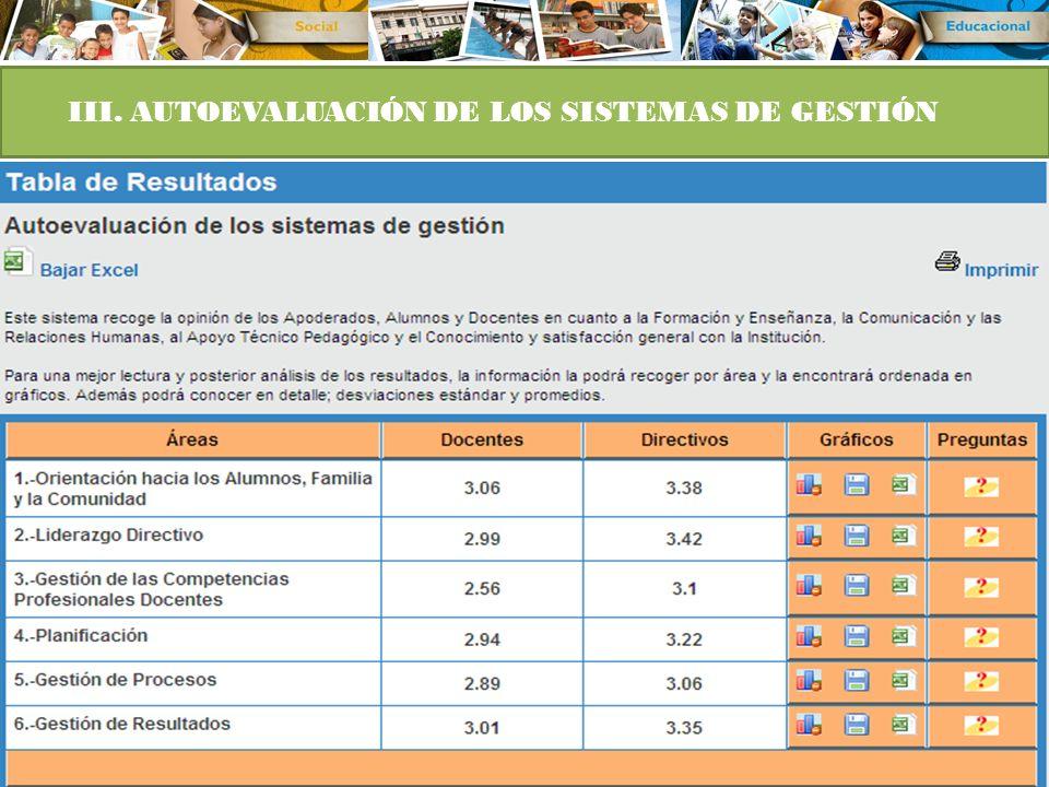 III. AUTOEVALUACIÓN DE LOS SISTEMAS DE GESTIÓN
