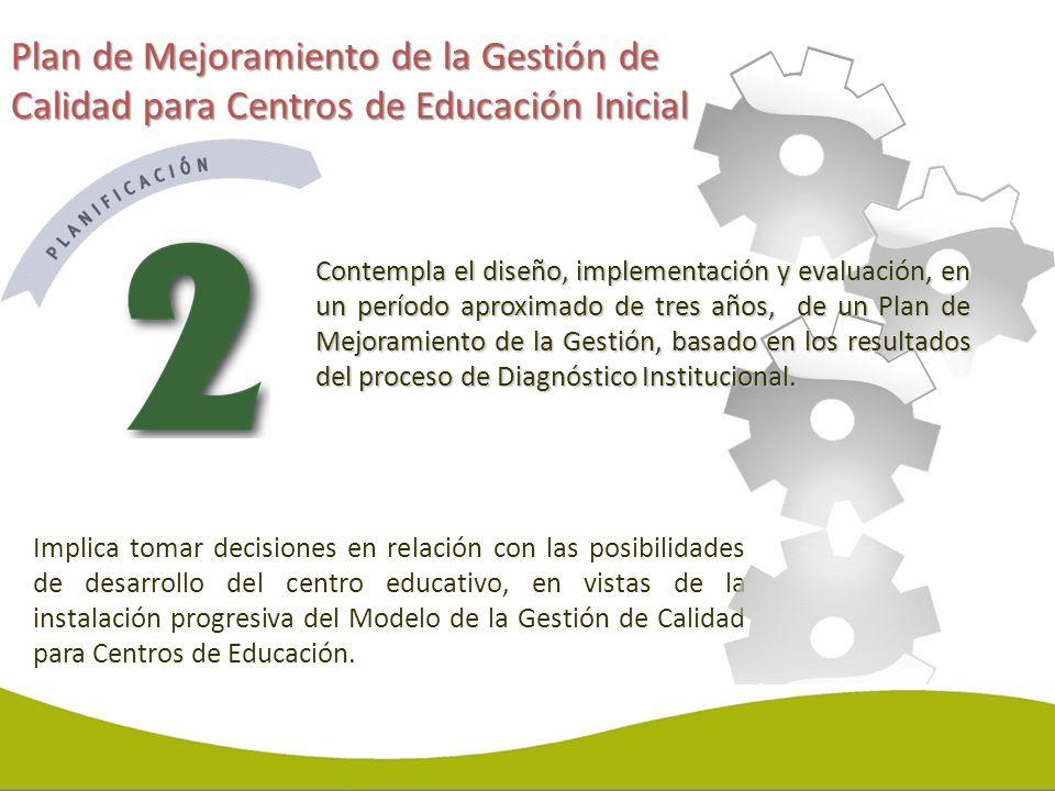 Implica tomar decisiones en relación con las posibilidades de desarrollo del centro educativo, en vistas de la instalación progresiva del Modelo de la