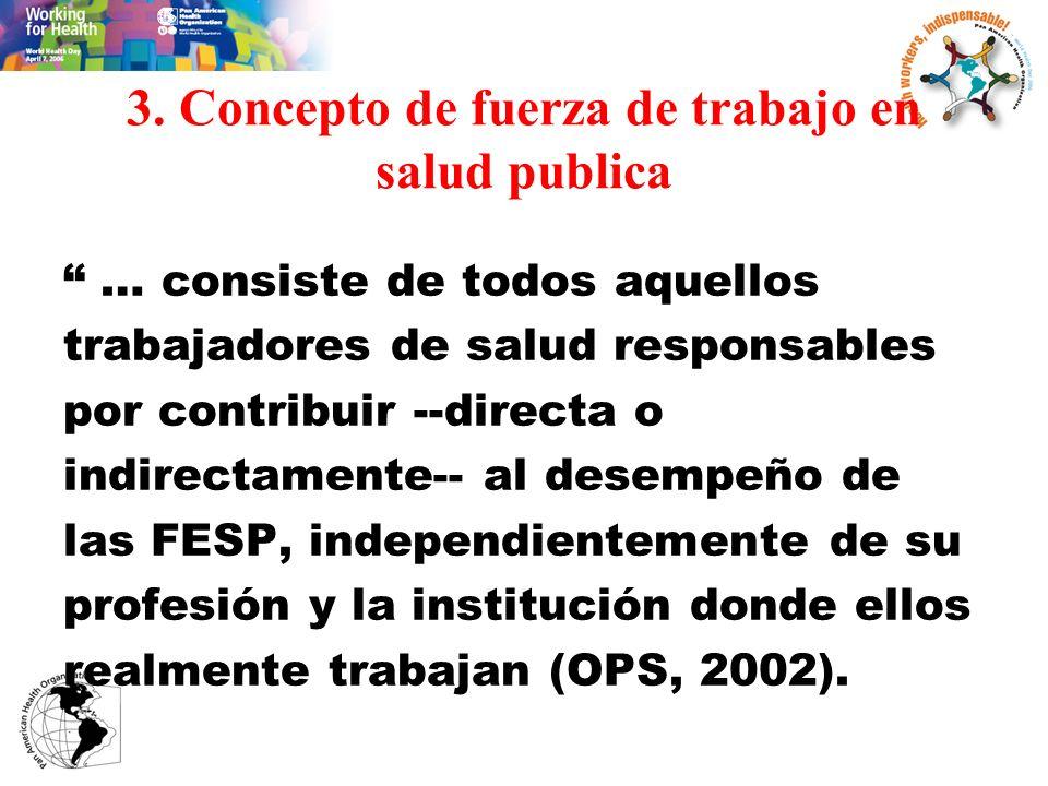 3. Concepto de fuerza de trabajo en salud publica … consiste de todos aquellos trabajadores de salud responsables por contribuir --directa o indirecta