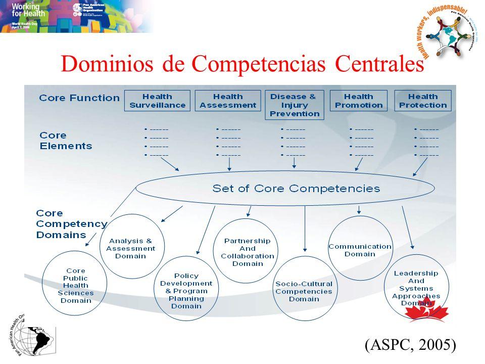 Dominios de Competencias Centrales (ASPC, 2005)