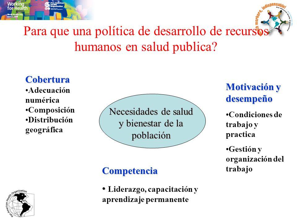 Para que una política de desarrollo de recursos humanos en salud publica? Necesidades de salud y bienestar de la población Cobertura Adecuación numéri