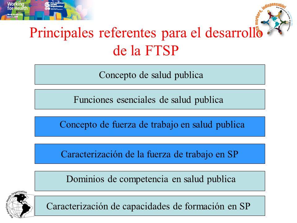 Principales referentes para el desarrollo de la FTSP Concepto de salud publica Funciones esenciales de salud publica Concepto de fuerza de trabajo en