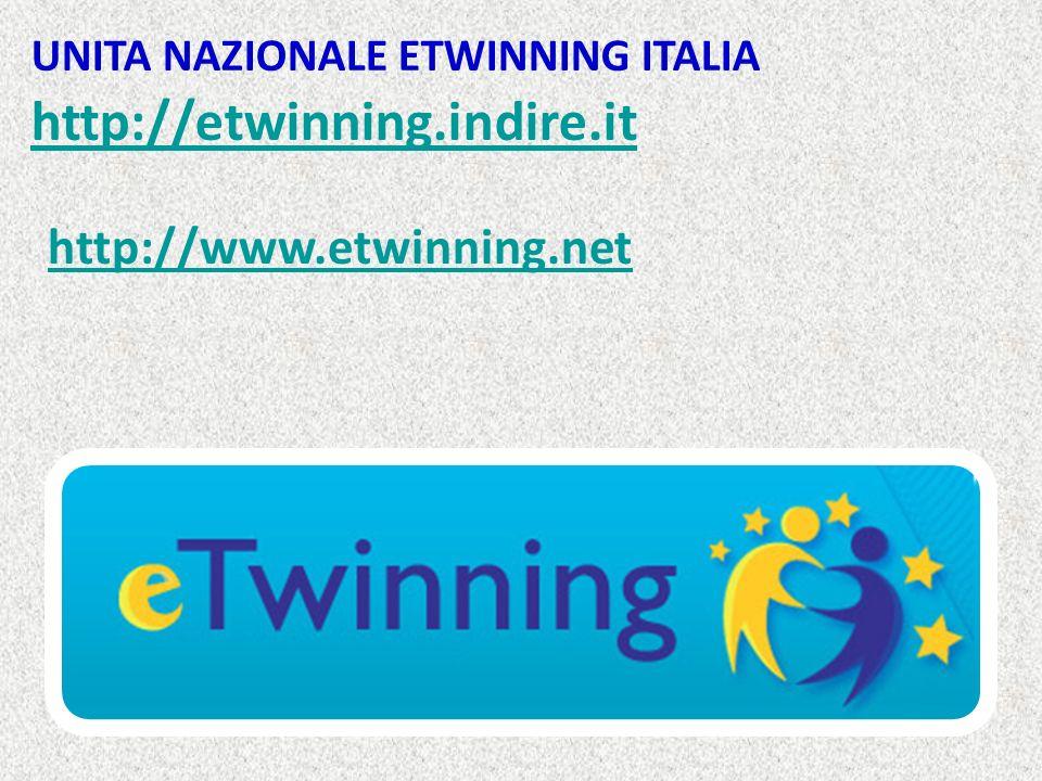 UNITA NAZIONALE ETWINNING ITALIA http://etwinning.indire.it http://www.etwinning.net