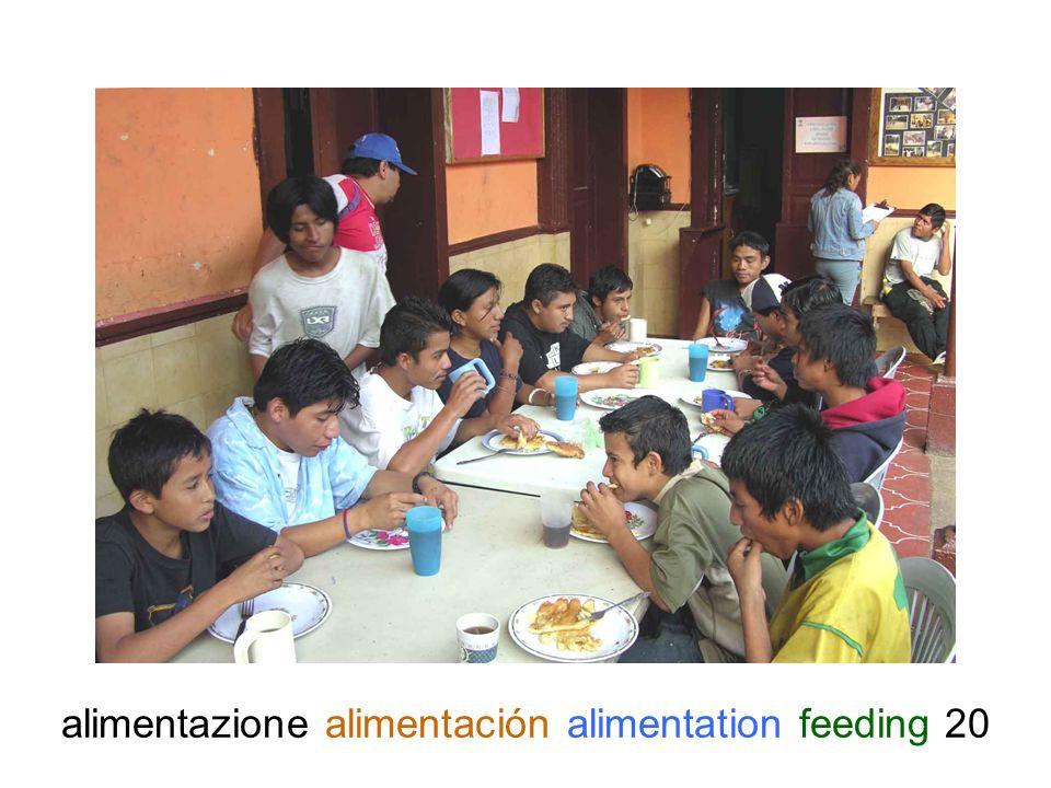alimentazione alimentación alimentation feeding 20