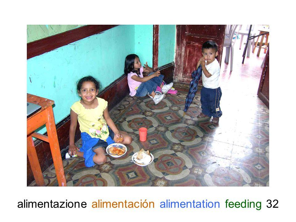 alimentazione alimentación alimentation feeding 32