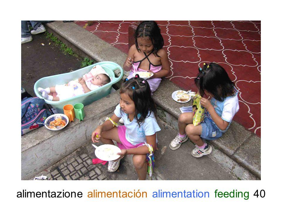 alimentazione alimentación alimentation feeding 40