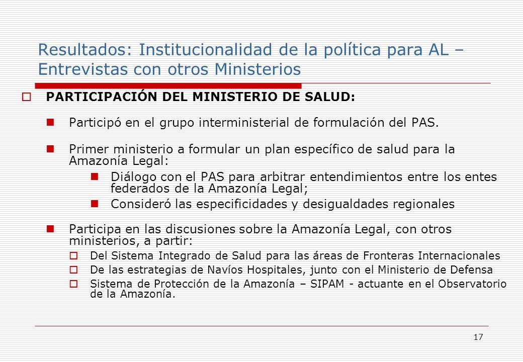 17 Resultados: Institucionalidad de la política para AL – Entrevistas con otros Ministerios PARTICIPACIÓN DEL MINISTERIO DE SALUD: Participó en el grupo interministerial de formulación del PAS.