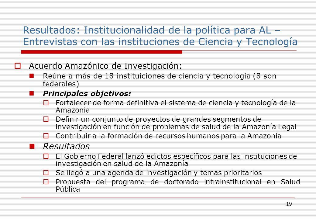 19 Resultados: Institucionalidad de la política para AL – Entrevistas con las instituciones de Ciencia y Tecnología Acuerdo Amazónico de Investigación: Reúne a más de 18 instituiciones de ciencia y tecnología (8 son federales) Principales objetivos: Fortalecer de forma definitiva el sistema de ciencia y tecnología de la Amazonía Definir un conjunto de proyectos de grandes segmentos de investigación en función de problemas de salud de la Amazonía Legal Contribuir a la formación de recursos humanos para la Amazonía Resultados El Gobierno Federal lanzó edictos específicos para las instituciones de investigación en salud de la Amazonía Se llegó a una agenda de investigación y temas prioritarios Propuesta del programa de doctorado intrainstitucional en Salud Pública