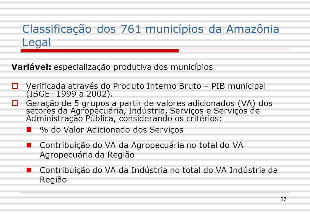 27 Classificação dos 761 municípios da Amazônia Legal Variável: especialização produtiva dos municípios Verificada através do Produto Interno Bruto – PIB municipal (IBGE- 1999 a 2002).