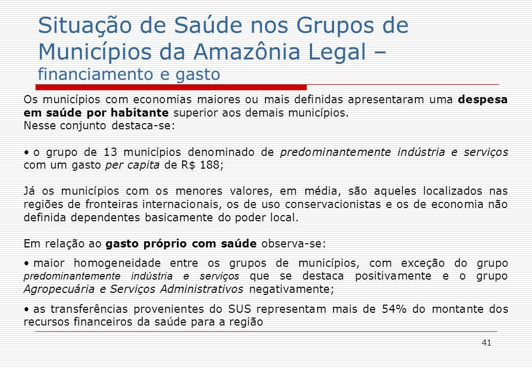 41 Situação de Saúde nos Grupos de Municípios da Amazônia Legal – financiamento e gasto Os municípios com economias maiores ou mais definidas apresentaram uma despesa em saúde por habitante superior aos demais municípios.