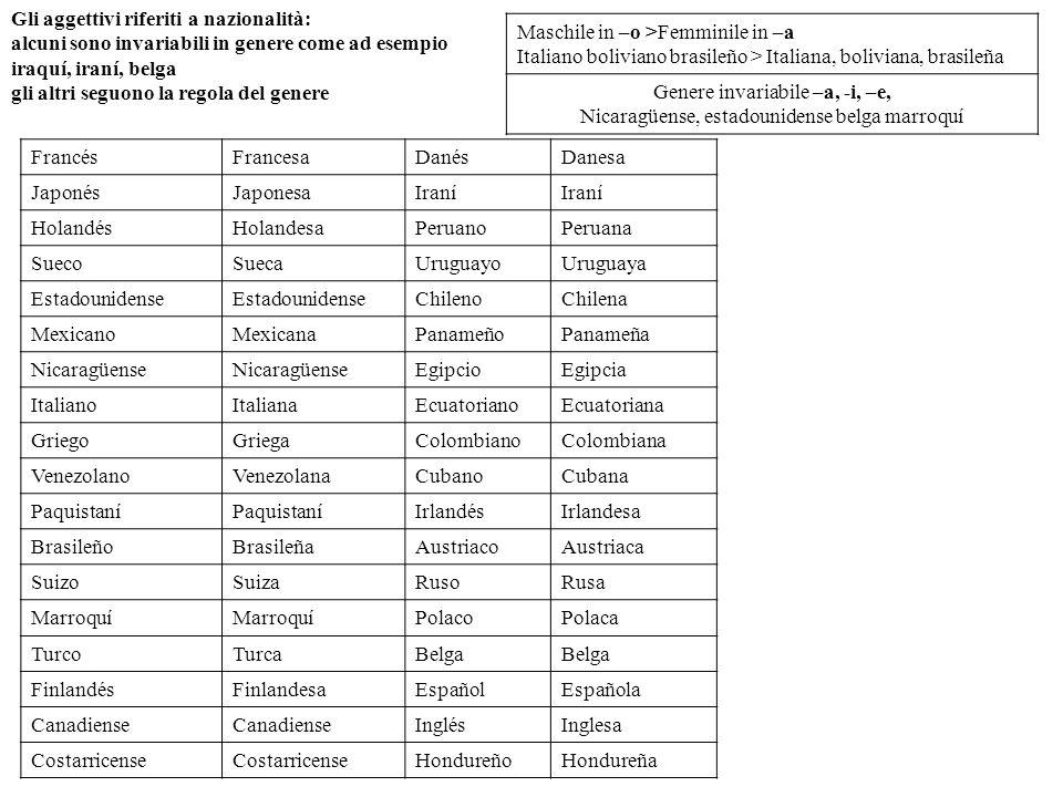 Gli aggettivi riferiti a nazionalità: alcuni sono invariabili in genere come ad esempio iraquí, iraní, belga gli altri seguono la regola del genere Ma