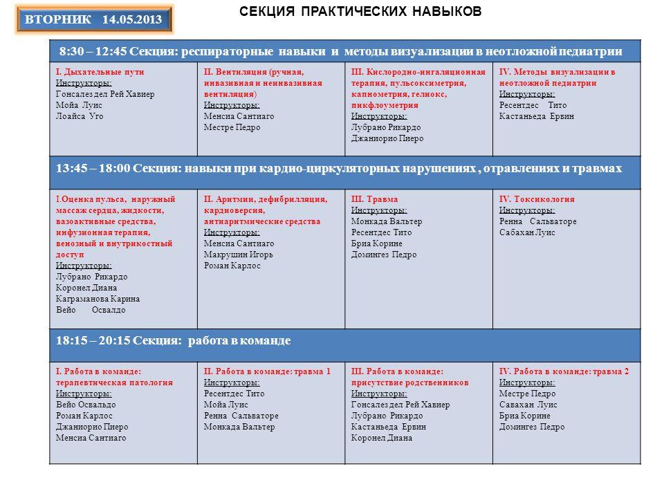I.Дыхательные путиII. Вентиляция (ручная, инвазивная и неинвазивная вентиляция) III.