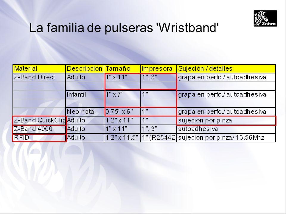 La familia de pulseras 'Wristband'