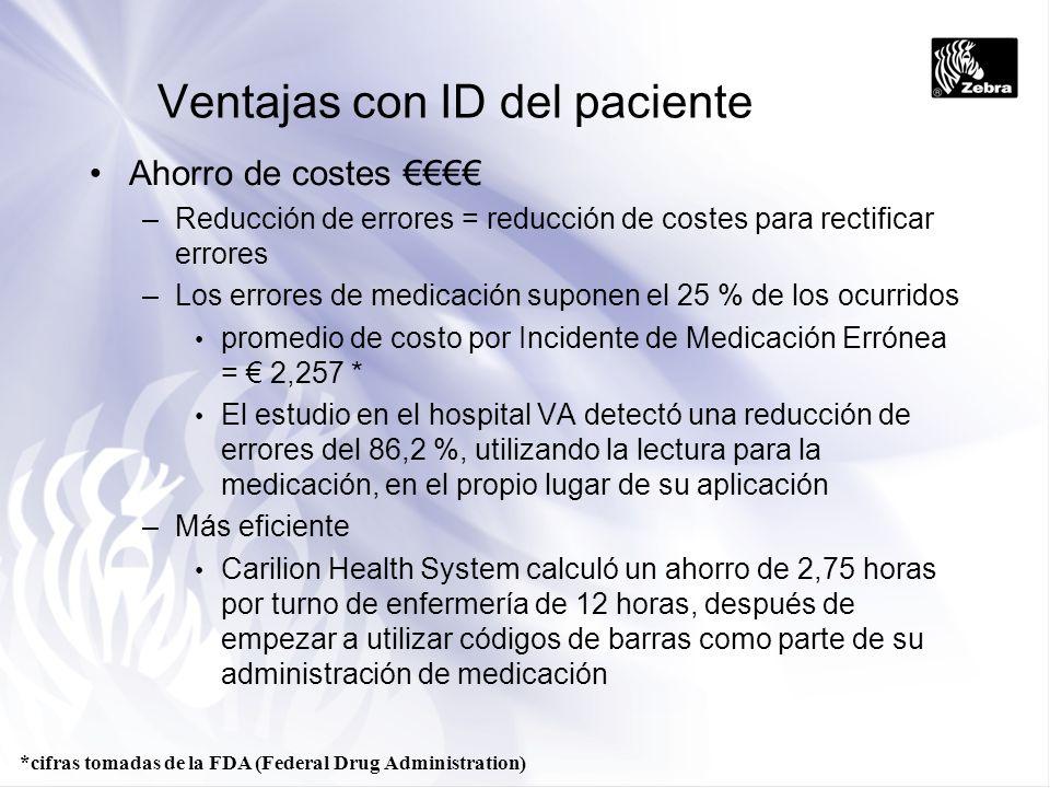 Ventajas con ID del paciente Ahorro de costes –Reducción de errores = reducción de costes para rectificar errores –Los errores de medicación suponen e