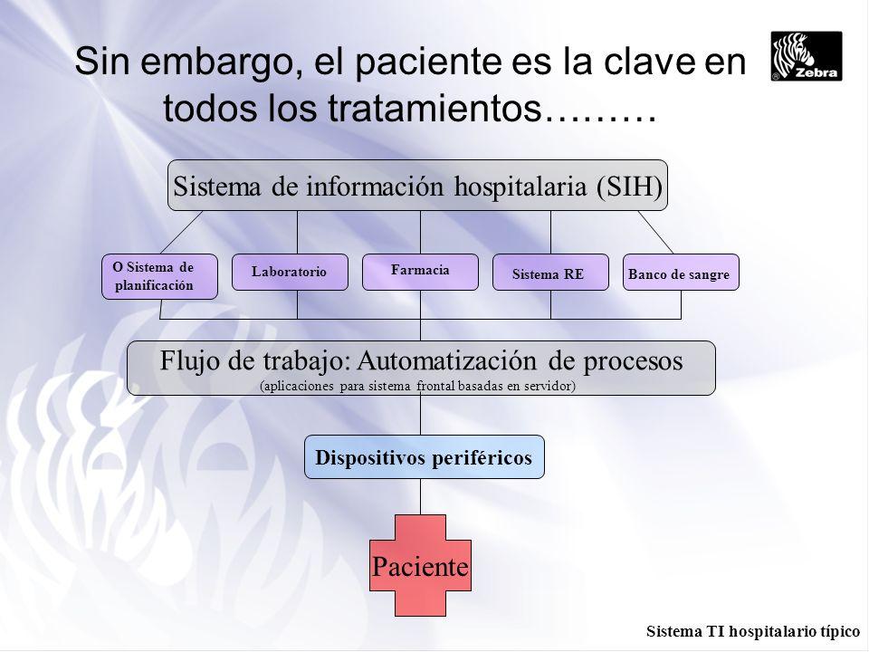 Sin embargo, el paciente es la clave en todos los tratamientos……… Sistema de información hospitalaria (SIH) O Sistema de planificación Laboratorio Far