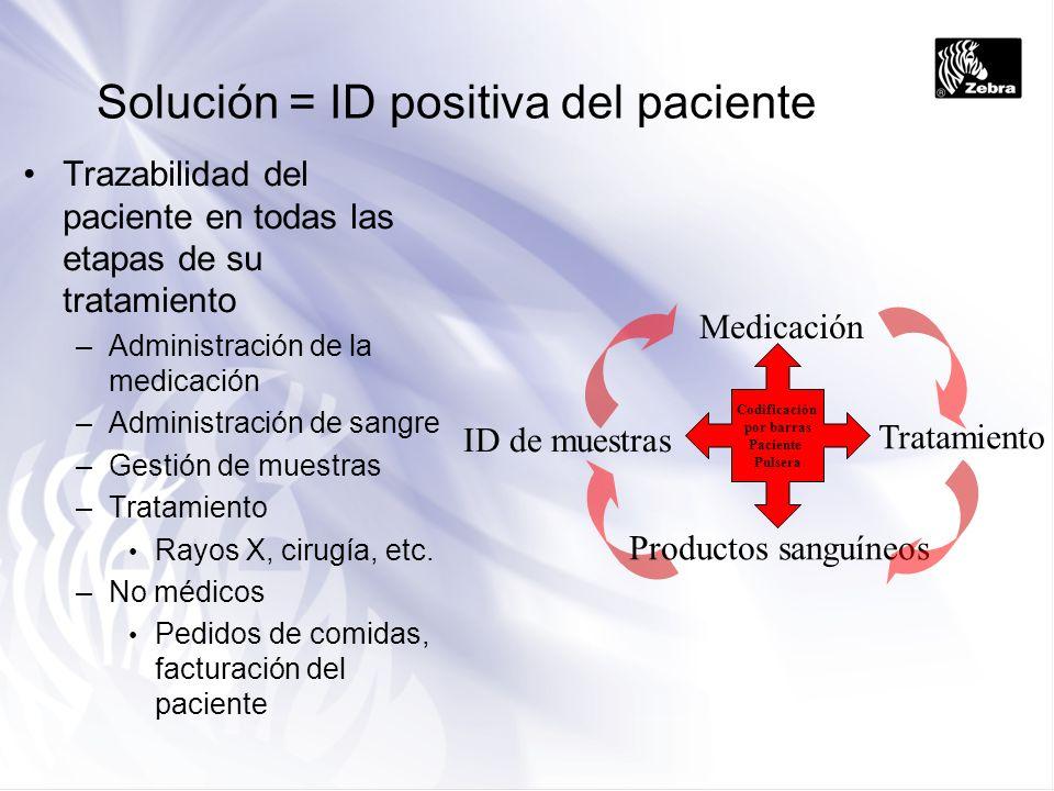 Solución = ID positiva del paciente Trazabilidad del paciente en todas las etapas de su tratamiento –Administración de la medicación –Administración d