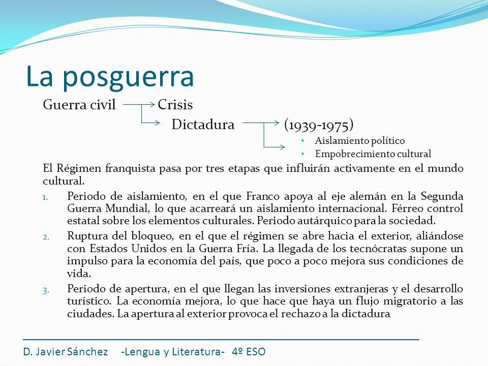 Guerra civil Crisis Dictadura (1939-1975) Aislamiento político Empobrecimiento cultural El Régimen franquista pasa por tres etapas que influirán activ